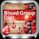 Blood Group Diet