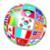 Multiple Language Translator