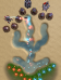 Rills Blossom