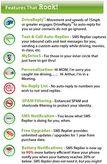 Iconosys's SMS Replier Pro 3.2 Features List