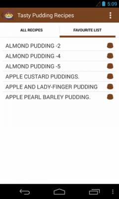Tasty Pudding Recipes